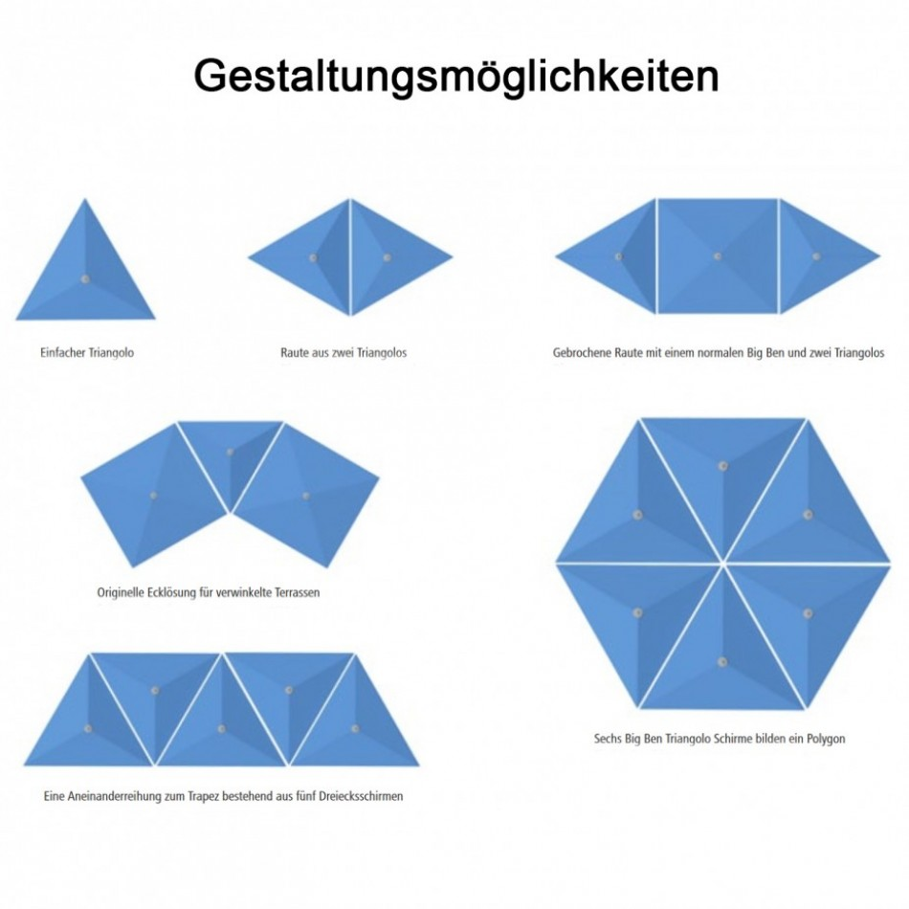 Heizsysteme Uberblick Vielzahl - richardkelsey.co