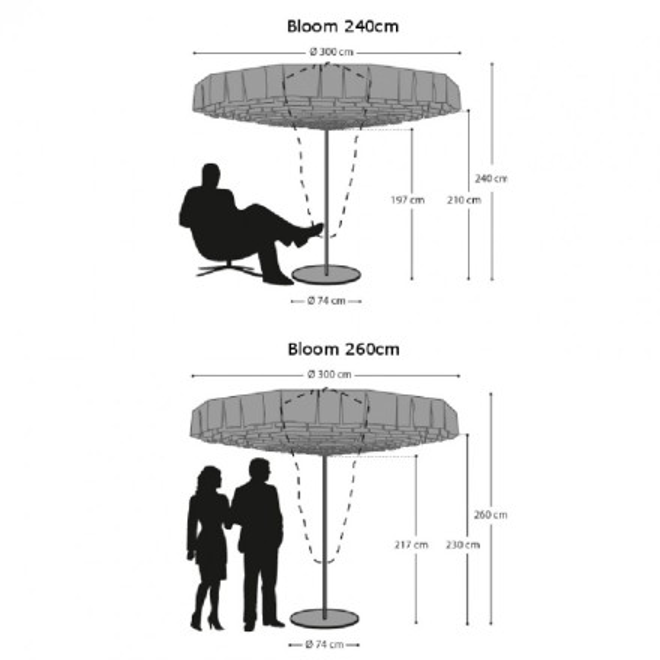 sywawa sonnenschirm. Black Bedroom Furniture Sets. Home Design Ideas
